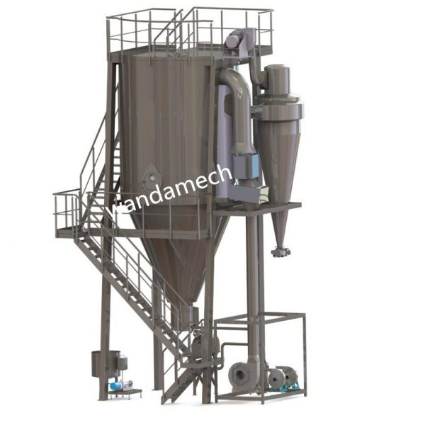 Spray dryer 1 (3)_副本